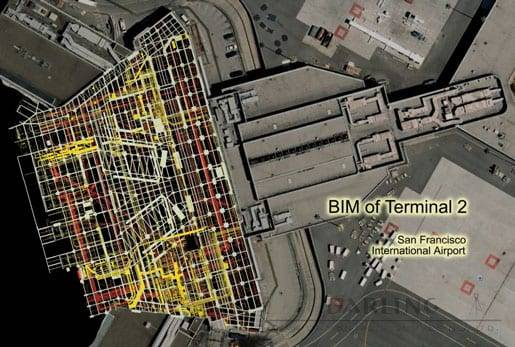 3D scan of the SFO airport terminal